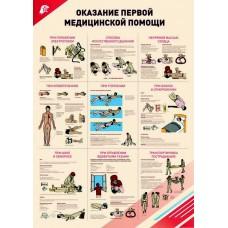 """Стенд """" ЮНАРМИЯ оказание первой медицинской помощи """""""