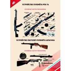 "Стенд "" ЮНАРМИЯ устройство пулемета РПК-74 и ППШ"""