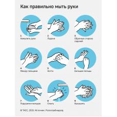"""Стенд """"Как правильно мыть руки"""""""